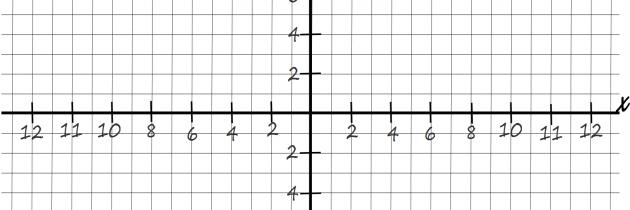 Aprende: Simetría