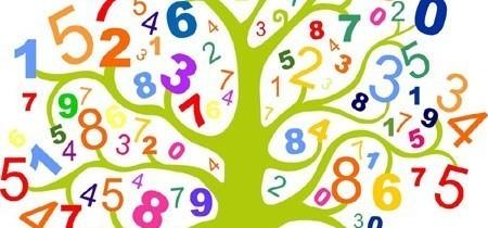 Los números ordinales