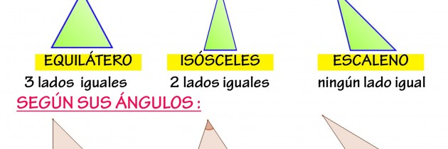 Aprende: tipos de triángulos y de cuadriláteros